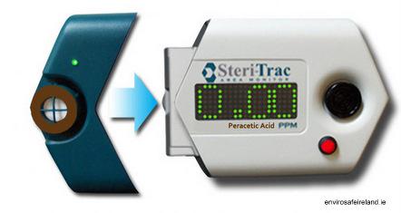 Peracetic acid monitoring