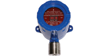 Fixed Gas Detection Products