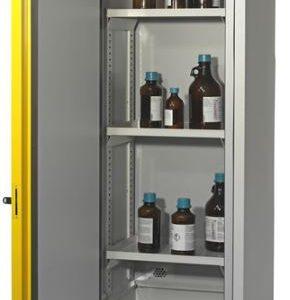 Solvent Storage Cabinets