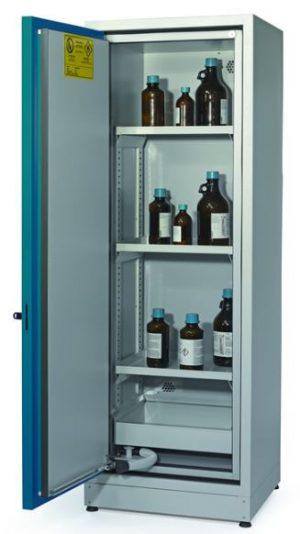 Safetybox AC  S
