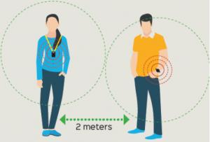 SureTraceID Social Distance Monitors