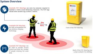 ZoneSafe Monitor