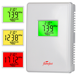 Fixed CO2 Monitor CO2M